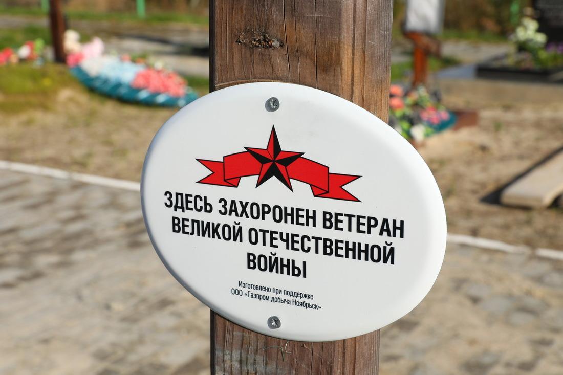Силами ООО«Газпром добыча Ноябрьск» было изготовлено 50памятных знаков